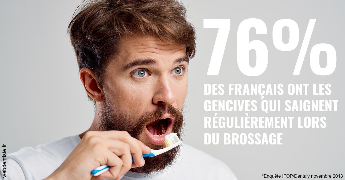 https://docteur-sabine-teiten.chirurgiens-dentistes.fr/76% des Français 2